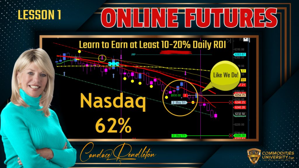 Online Futures Future For Beginners Must Watch - Lesson1