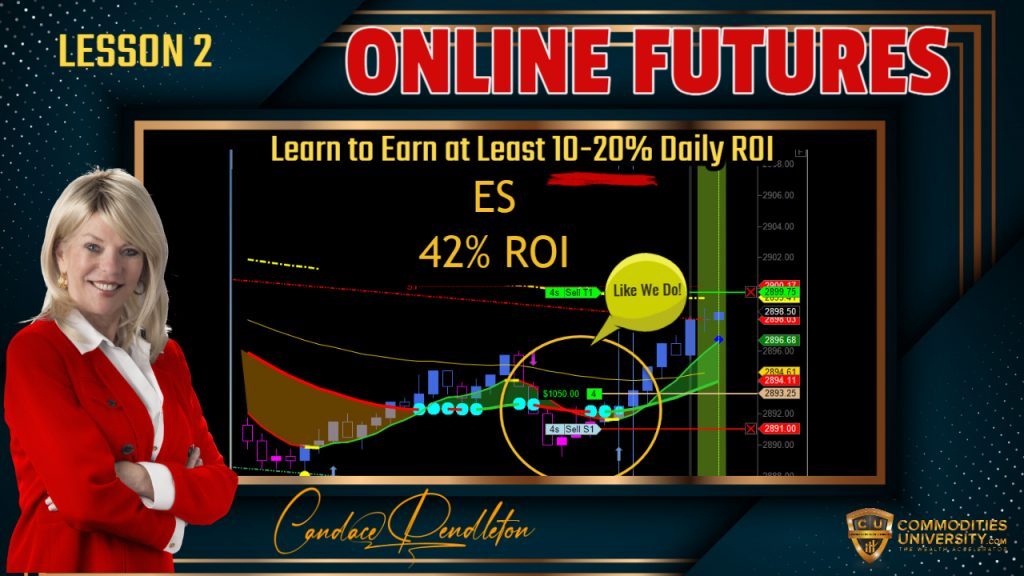 Online Futures Future for Beginners! Amazing! - Lesson 2