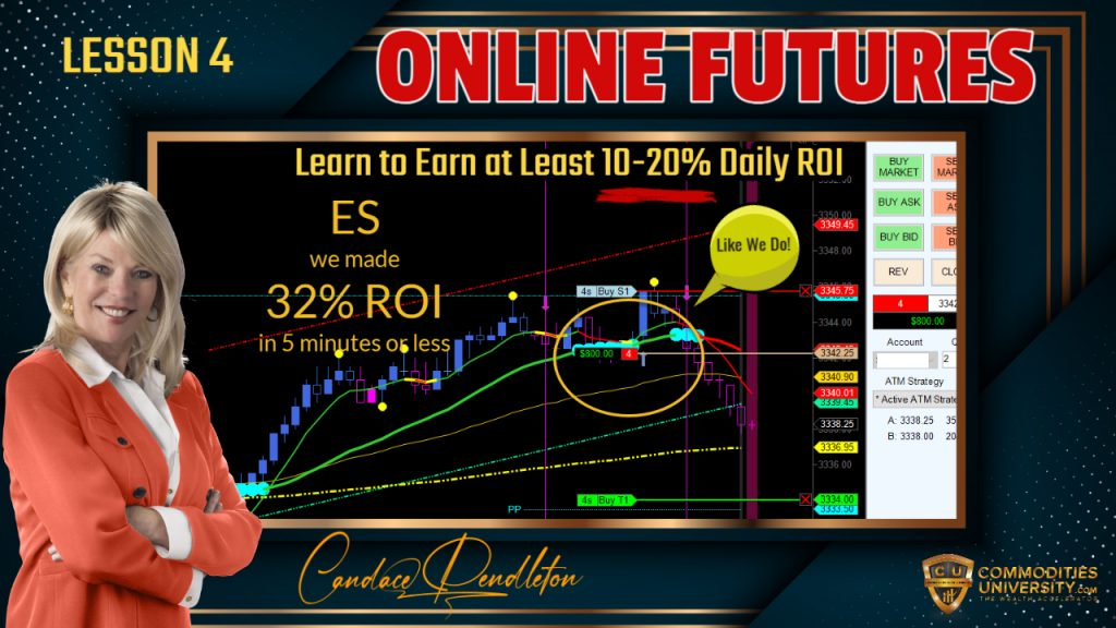 Online Futures Future for Beginners! Must See!