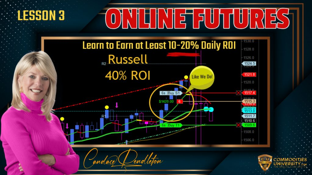 Online Futures Future for Beginners! New Video!