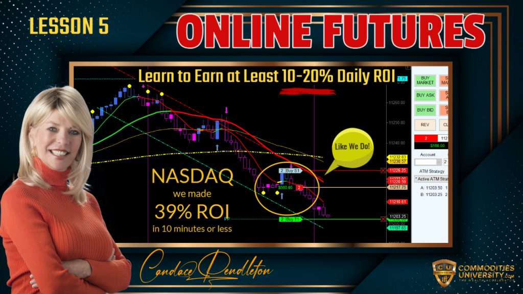 Online Futures Future for Beginners! Top Video!