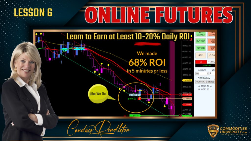 Online Futures Future for Beginners!